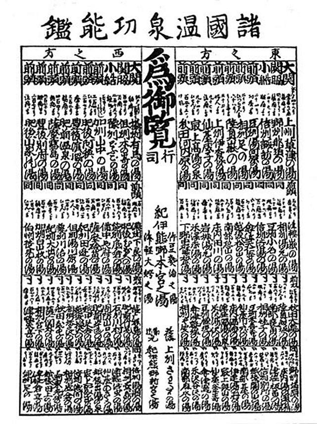 1851年版諸国温泉功能鑑