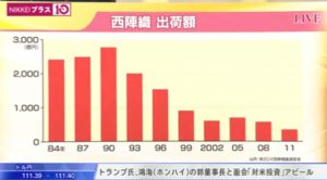 日経プラス10 2019/5/3放送